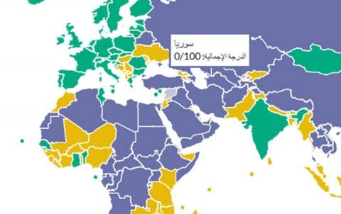سوريا الأسوأ عالمياً في مؤشر الحريات.. وتونس الأولى عربياً